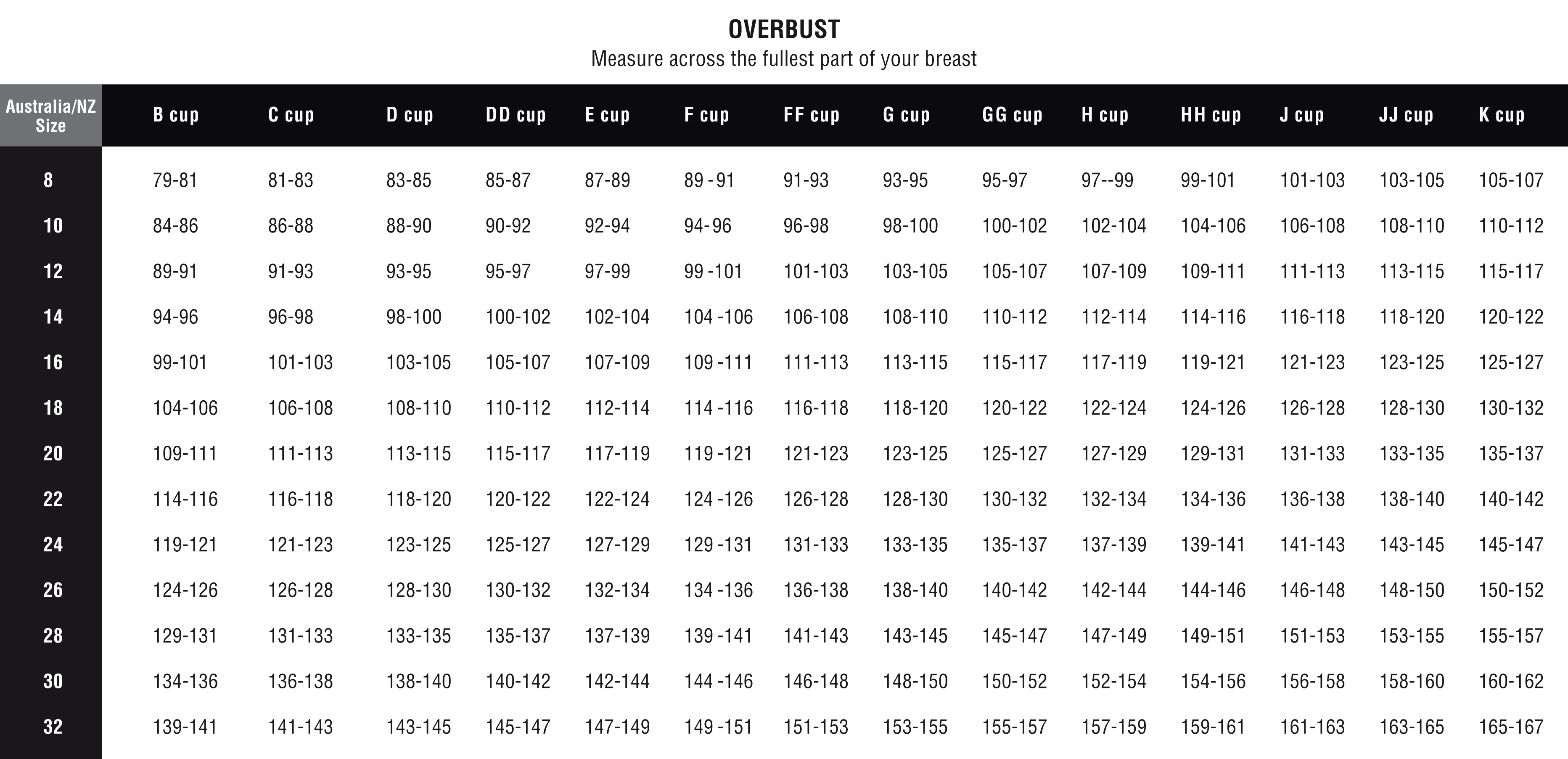 overbust-fitting-chart